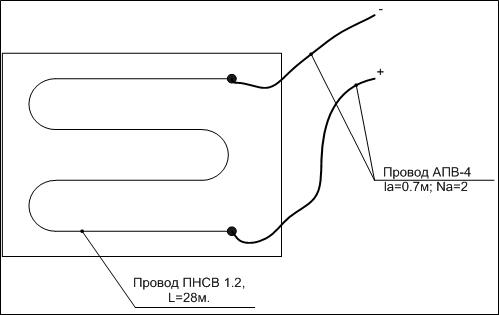 Такими нитками прогревочного провода ПНСВ укладываем внутри вашей бетонной конструкции